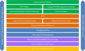 automotive-capabilities-web-v1